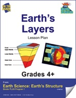 Earth Science - Earth's Layers e-lesson plan