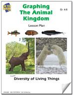 Graphing the Animal Kingdom Lesson Plan