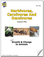 Herbivores, Carnivores and Omnivores Lesson Plan
