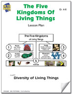 The Five Kingdoms of Living Things Lesson Plan