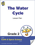 The Water Cycle Gr. 2 (e-lesson plan)