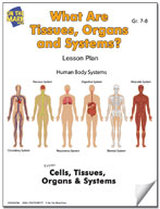 What are Tissues, Organs and Systems? Lesson Plan