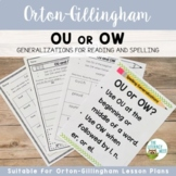 OU and OW Orton-Gillingham Spelling Generalizations | Virt