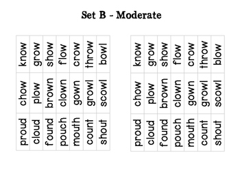 OU and OW Differentiated Word Sorts