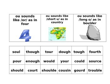 OU word sort with 3 different sounds.