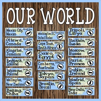 OUR WORLD GEOGRAPHY SIGNPOST - DISPLAY CAPITALS DISTANCE DIRECTION MAPS