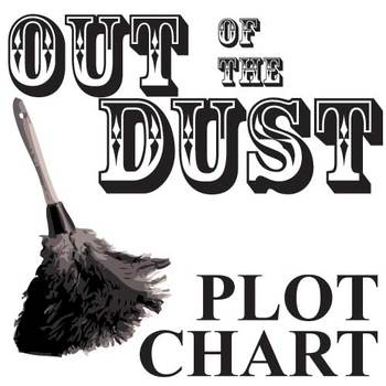 OUT OF THE DUST Plot Chart Organizer Diagram Arc (by Hesse) - Freytag's Pyramid