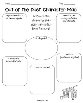 OUT OF THE DUST NOVEL STUDY ACTIVITY PACK