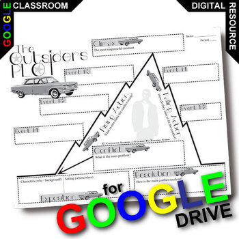 The outsiders plot teaching resources teachers pay teachers the outsiders plot chart freytags pyramid created for digital fandeluxe Images