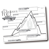 THE OUTSIDERS Plot Chart Organizer Diagram Arc (S.E. Hinton) - Freytag's Pyramid