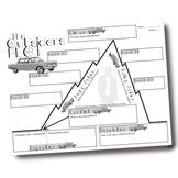 THE OUTSIDERS Plot Chart Analyzer Diagram Arc (S.E. Hinton) - Freytag's Pyramid