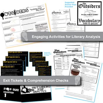 THE OUTSIDERS Unit - Novel Study Bundle (S.E. Hinton) - Literature Guide