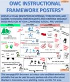 Opening-Work Session-Closing Instructional Framework Poste