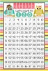 OWLS - Classroom Decor: Counting to 120 Poster - size 24 x 36