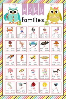 OWLS - Classroom Decor: Language Arts, Word Families POSTER - size 24 x 36