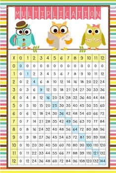 OWLS - Classroom Decor: Multiplication POSTER - size 24 x 36