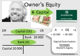 OWNERS EQUITY - CAPITAL - POSTER