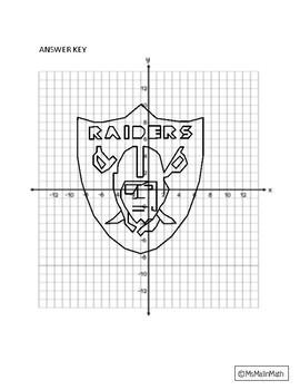 Oakland Raiders Logo on the Coordinate Plane