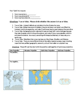 Oakland Units Social Studies Unit 2 Lessons 1, 2 and 3 Assessment
