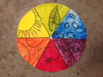 Object Color Wheel