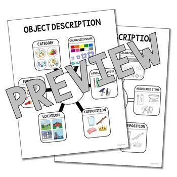 Object Description Visual Support