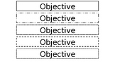 Objective Labels