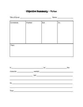 Objective Summary (Fiction) Graphic Organizer and Format