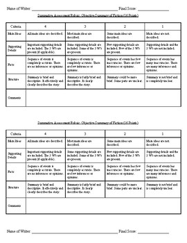 Objective Summary Rubric (Fiction)
