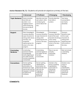 Objective Summary Rubrics (Literature & Informational)