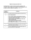 Objective Summary of Informational Text Rubric