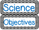 Objectives Headings Posters- Chevron