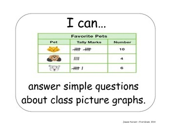 Objectives Math 1st 6 weeks