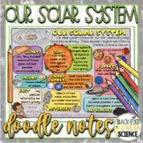 Objects in Our Solar System Doodle Notes (NGSS ESS1-2)