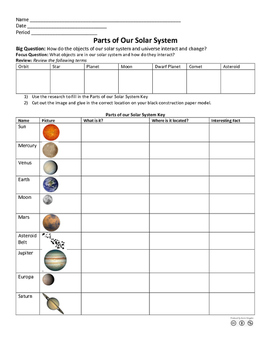 Objects in our Solar System: Solar System Model