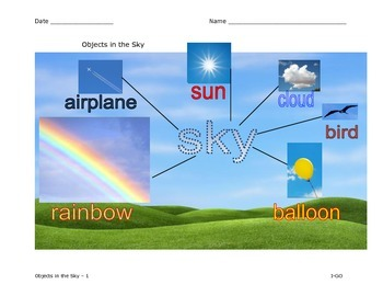 Objects in the Sky - Illustrated Graphic Organizer