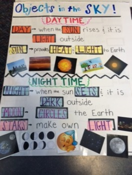 Objects in the Sky Interactive Anchor Chart