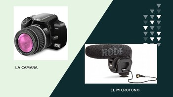 Objects we need to record a video / Spanish Vocab