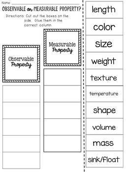 Observable or Measurable Property? Cut and Paste Sorting Activity