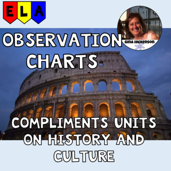 Observation Charts to be Used with Benchmark Advance Unit 7