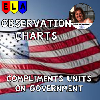 Observation Charts to be Used with Benchmark Advanced Unit 1