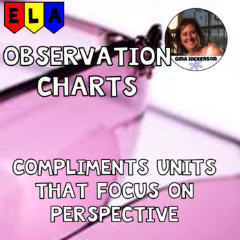 Observation Charts to be Used with Benchmark Advanced Unit 4