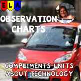 Observation Charts to be Used with Benchmark Advanced Unit 5