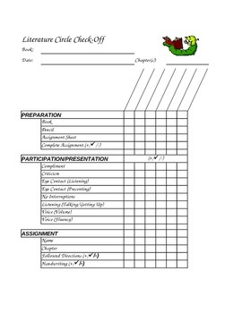 Observation Checklist for Literature Circle Meeting