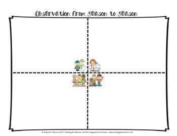 Observation Graphic Organizer