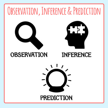 Observation / Inference / Prediction Black Icons Clip Art Set for Commercial Use