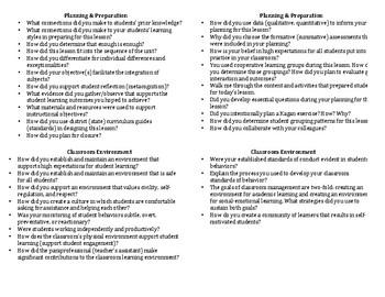 Observation Resources for Administrators