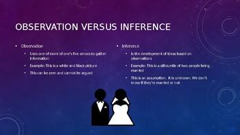 Observation versus Inference