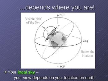 Observational Astronomy Presentation (Basic Motion Celestial)