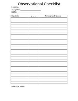 Observational Checklist (editable)