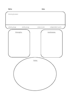 Observational Note Template